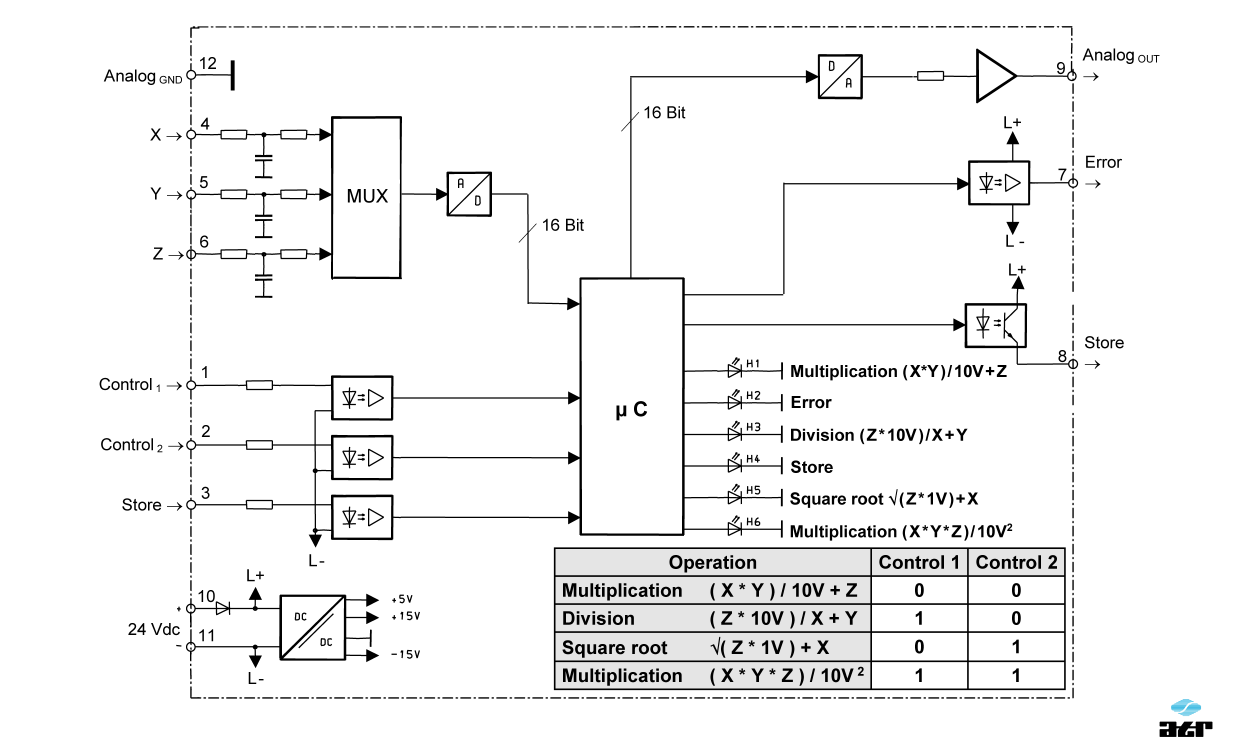 Anschlussplan: ATR Analoge Signalverarbeiter BM101