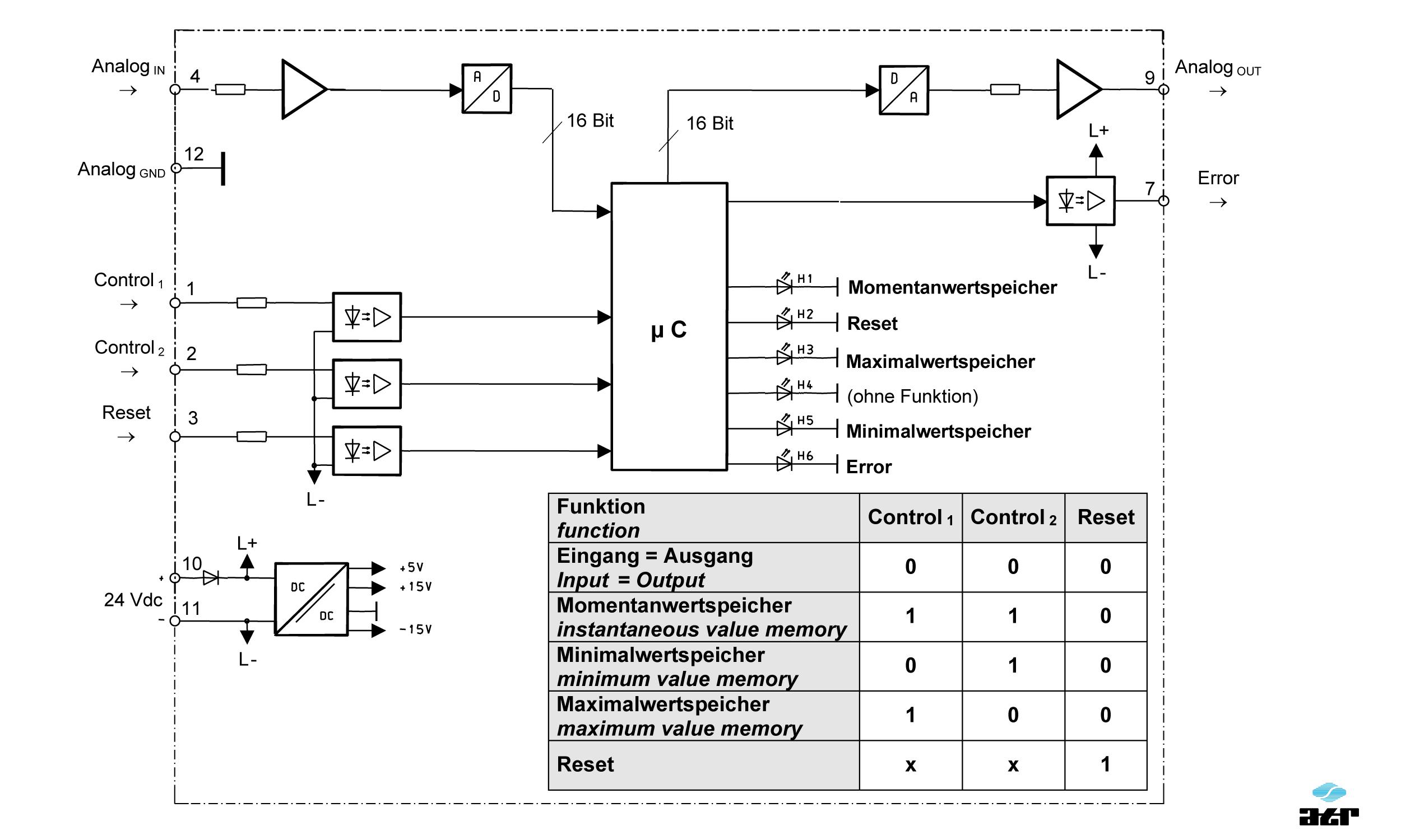 Anschlussplan: ATR Analoge Signalverarbeiter BM102