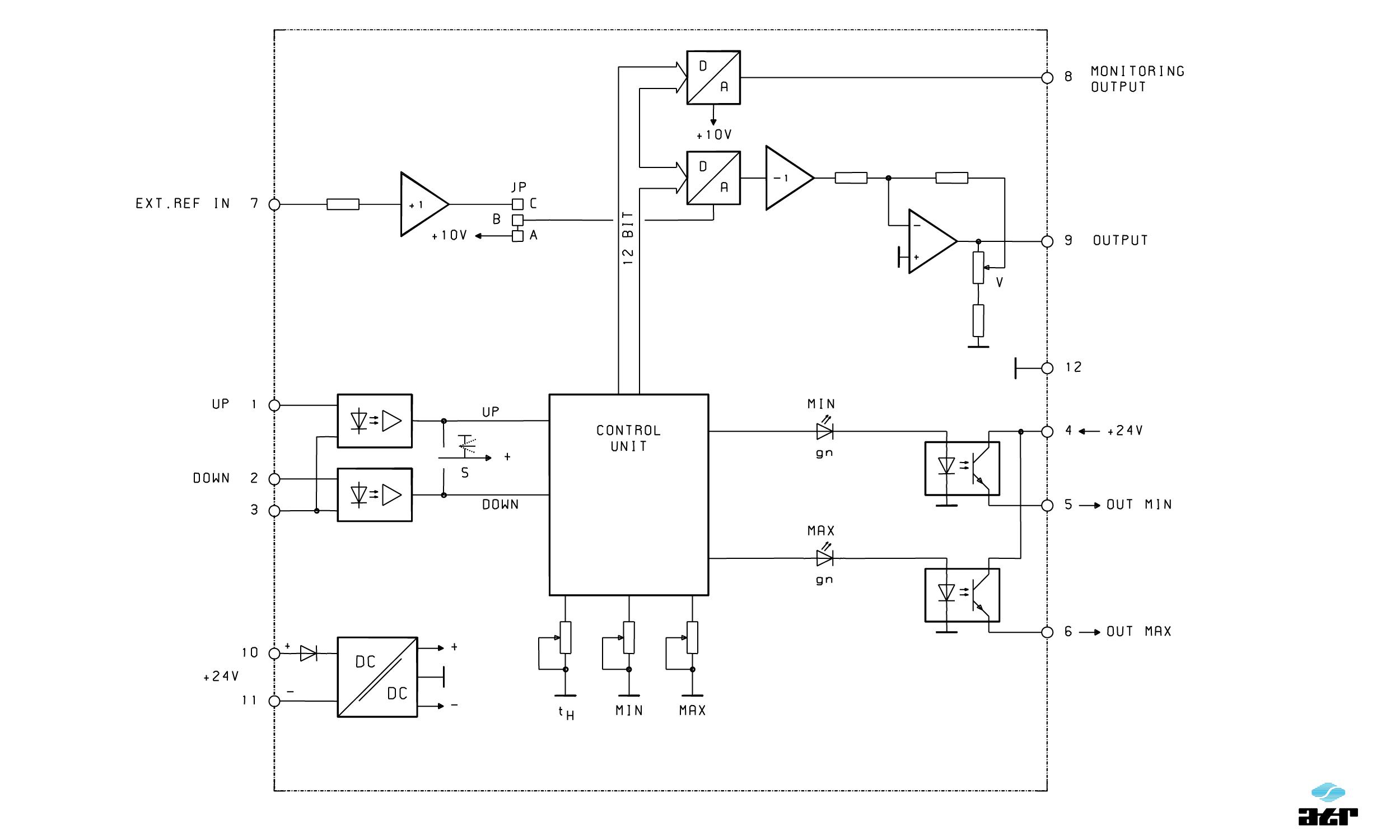 Anschlussplan: ATR Analoge Signalverarbeiter IM7-IM7B