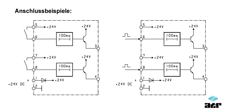 Anschlussplan: ATR Digitale Signalverarbeiter DM3