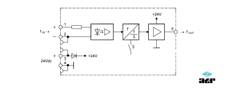 Anschlussplan: ATR Digitale Signalverarbeiter DT11