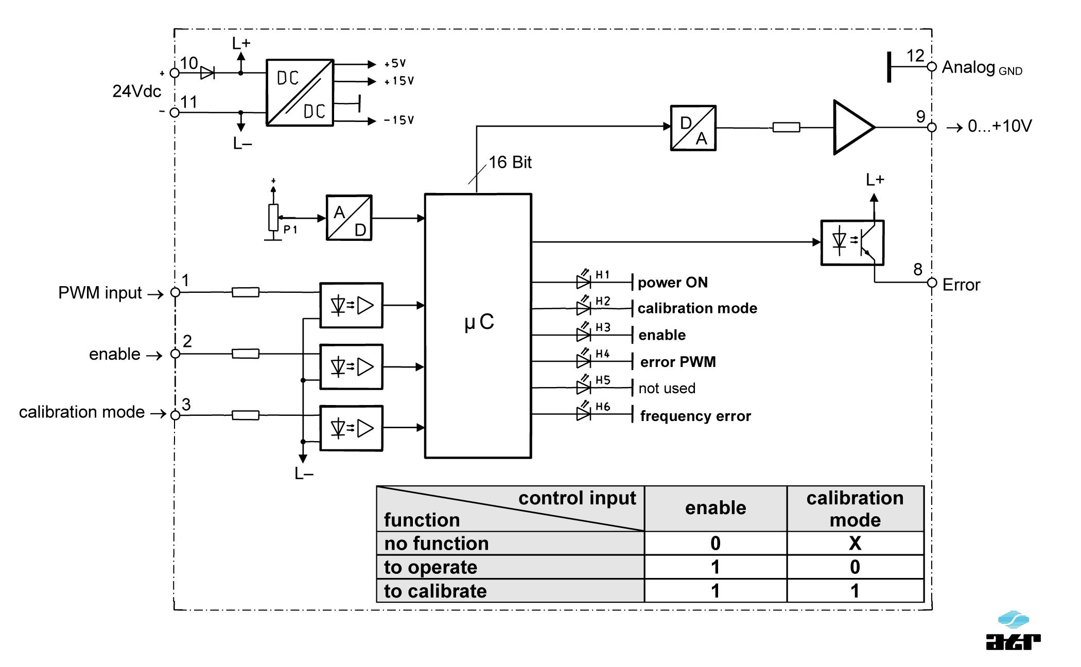 Anschlussplan: ATR Messverstärker BM107