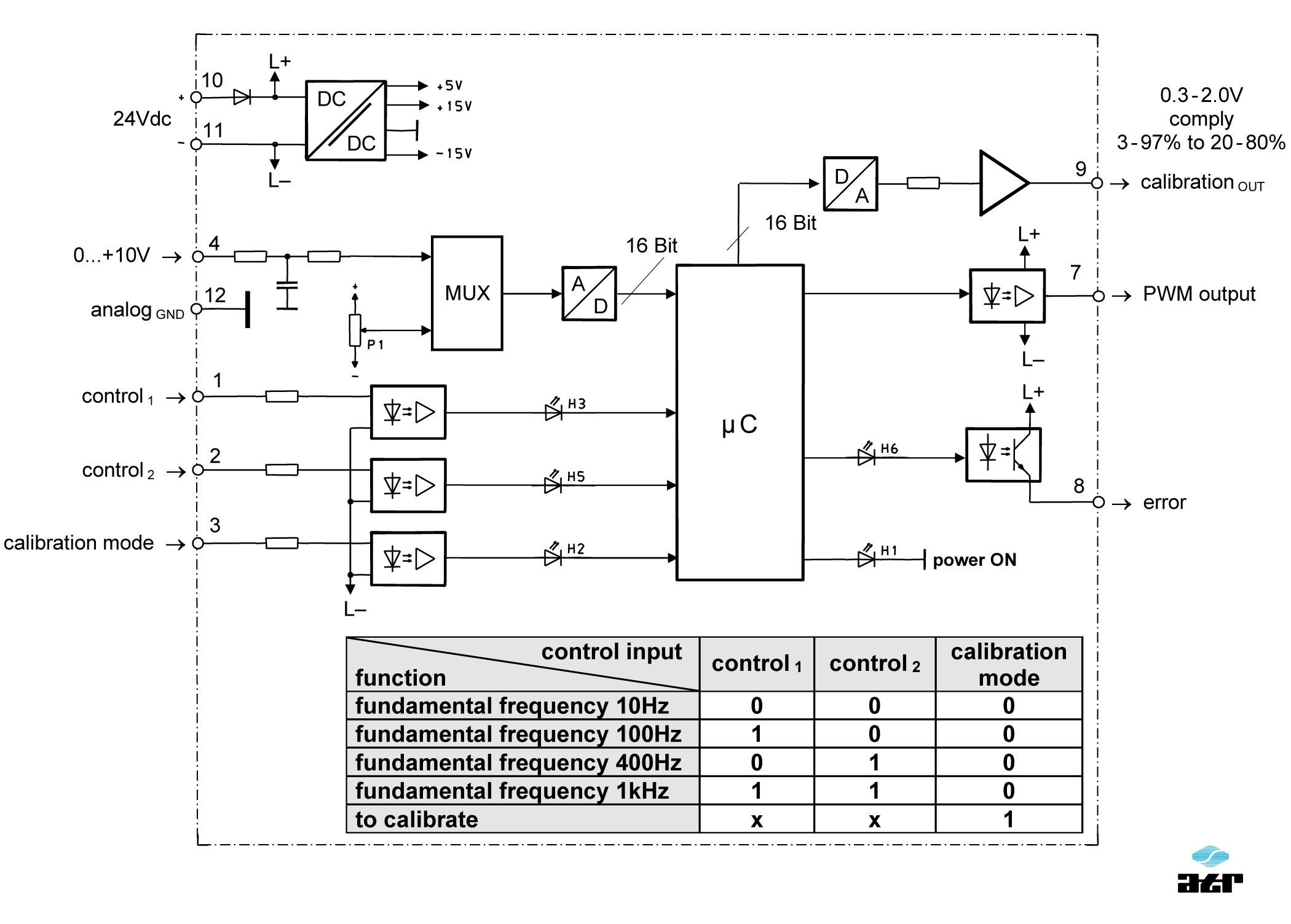 Anschlussplan: ATR Messverstärker BM108