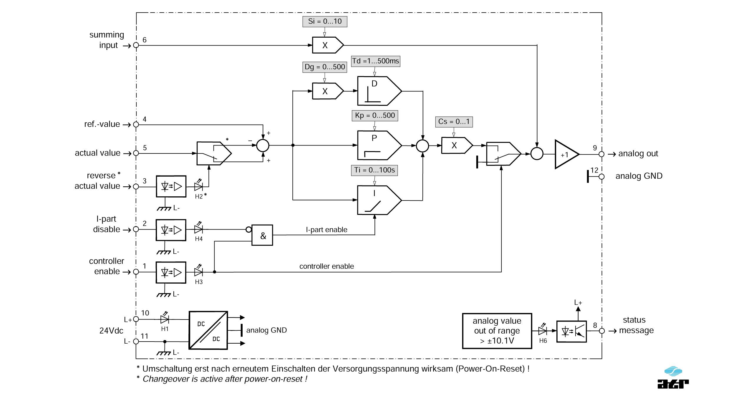 Anschlussplan: ATR Regler BM104