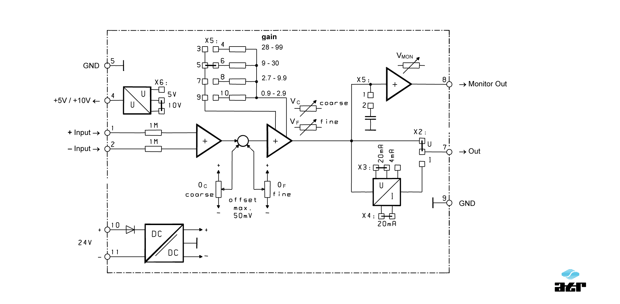 Anschlussplan: ATR Verstärker VM150-VM151C