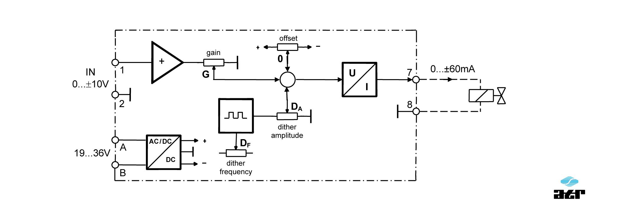 Anschlussplan: ATR Verstärker VM7