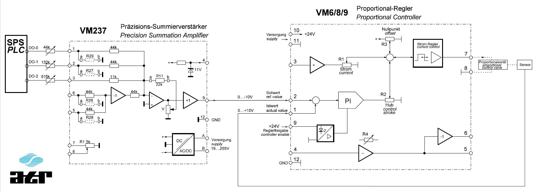 ATR Applikationsbeispiel: Analoge Regelung eines Proportionalventils mit digitaler Sollwertvorgabe